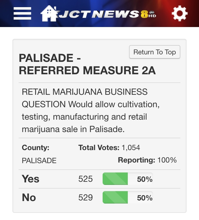 The Mesa County Clerk's two goofs on the Palisade ballot appear to have been effective at keeping recreational pot out of the Grand Valley for the immediate future.