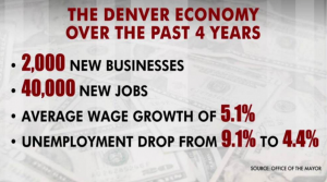 Denver's economy has boomed from 2012-15, in the wake of legalized marijuana. Grand Valley citizens see none of it.
